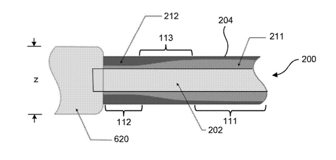 Detail from the patent application showing one combination of layers of cable and protective covering