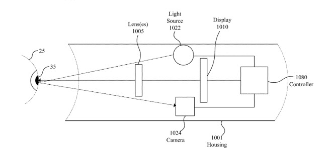 Detail from the patent showing detection of pupil dilation
