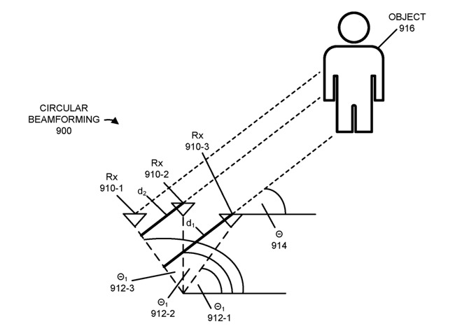An illustration of circular beamforming detecting a nearby object or person.