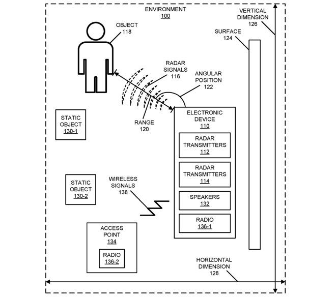Apple's illustration of a device 'performing radar measurements'