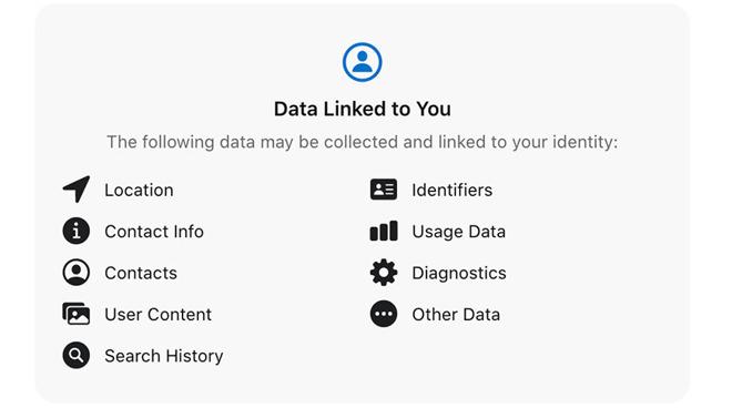 Google Calendar and Google Docs Privacy Label
