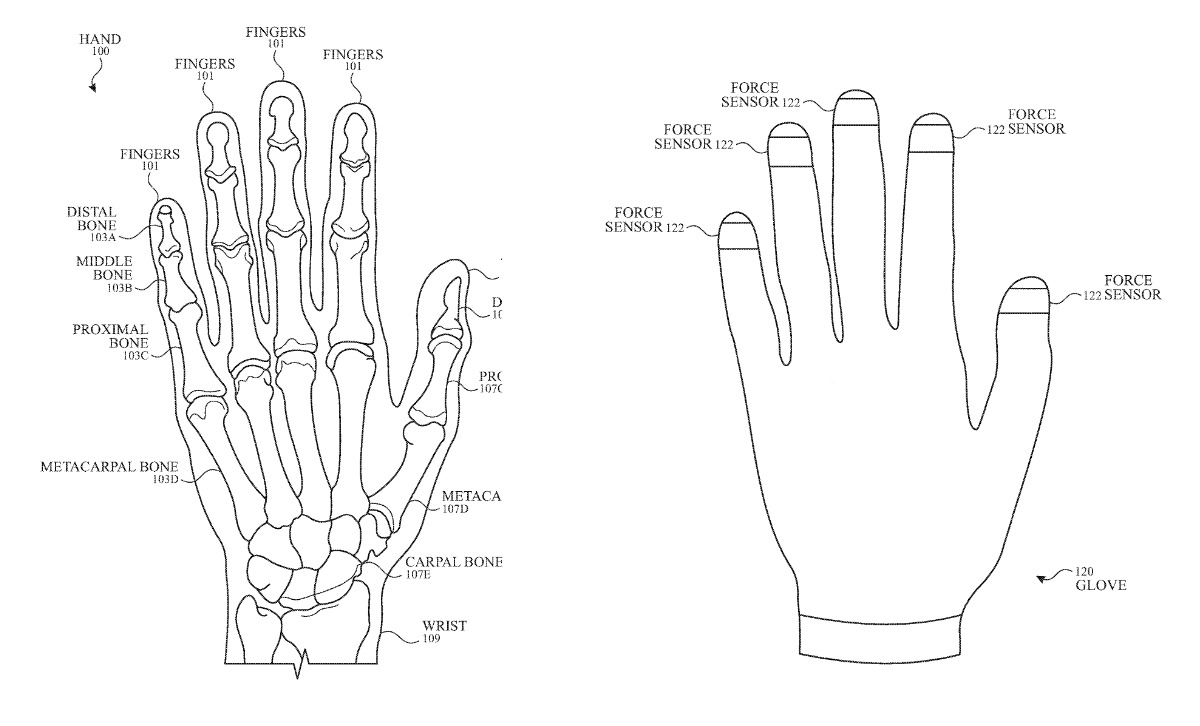 Detail from the patent showing some possible positions of force sensors in a glove