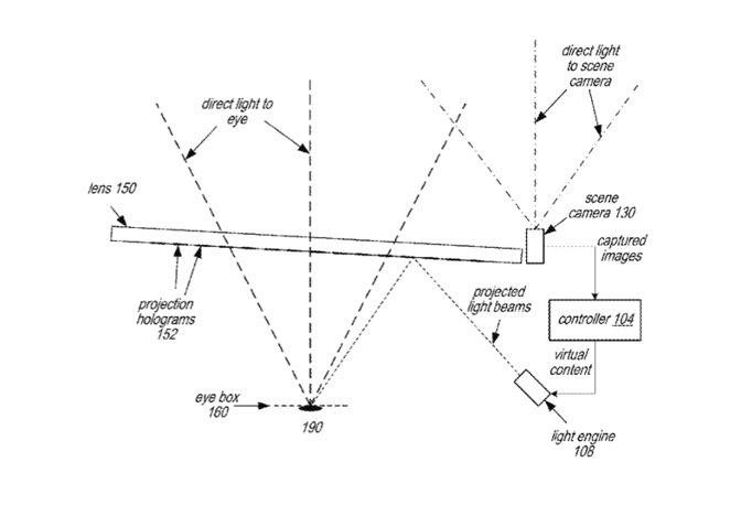 Detail from the patent showing a possible arrangement of light sources