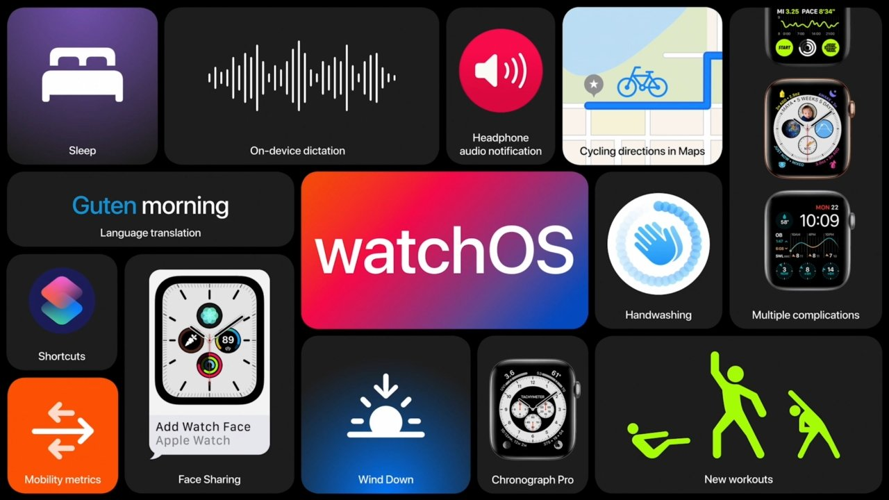 watchOS makes Apple Watch able to stand on its own