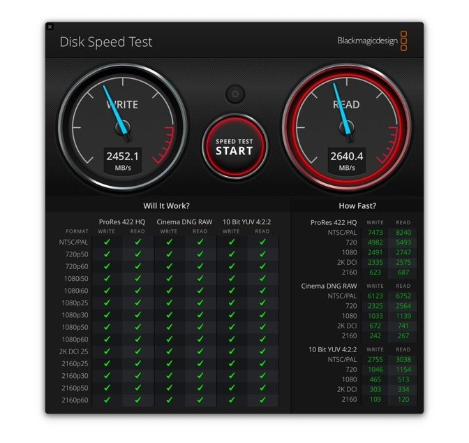 Test results for the GigaDrive Pro 1TB under BlackMagicDesign's Disk Speed Test.