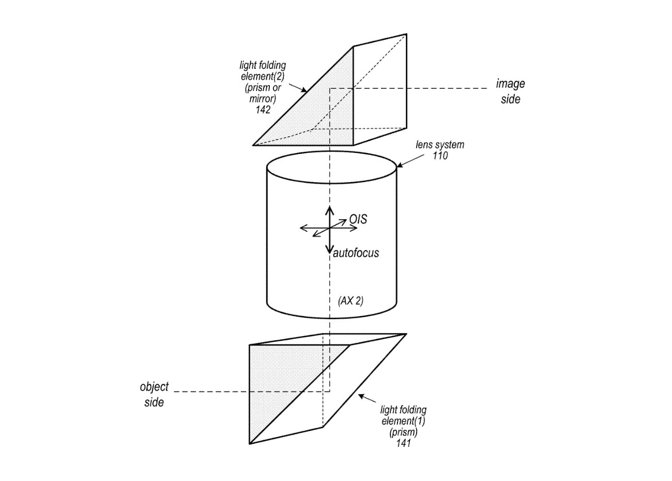 An Apple patent application image for a periscope lens that has moving elements for OIS and autofocus.
