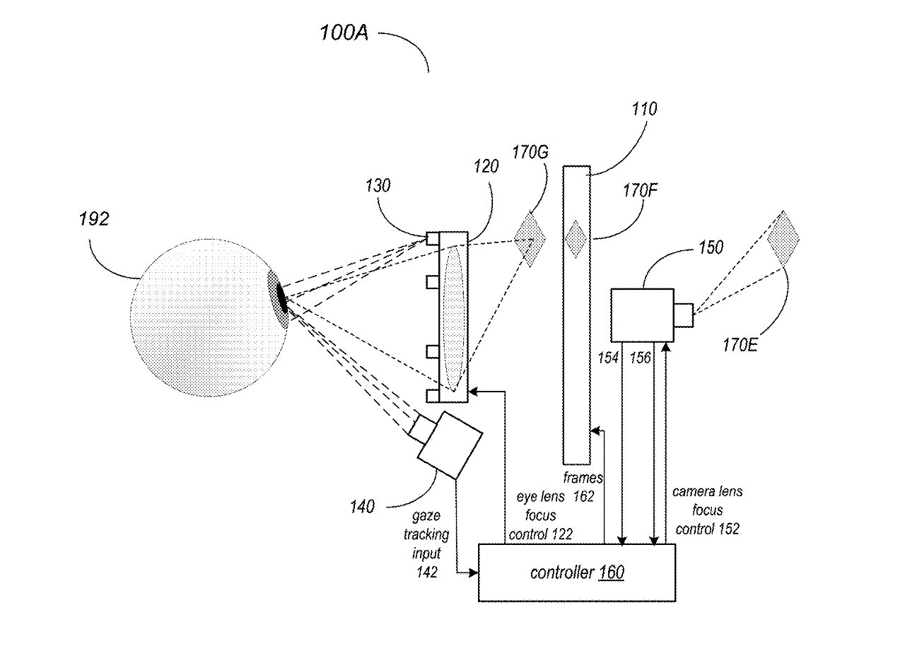 Detail from the patent showing gaze tracking