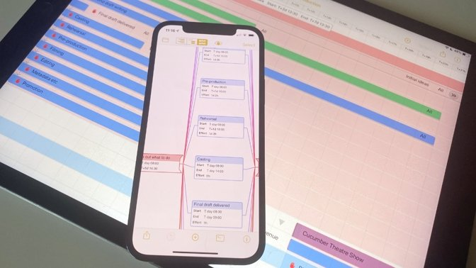 OmnIPlan 4 project management is now out on iPhone and iPad