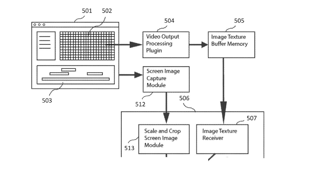 Detail from the patent showing part of the processing for correctly editing shared 3D objects