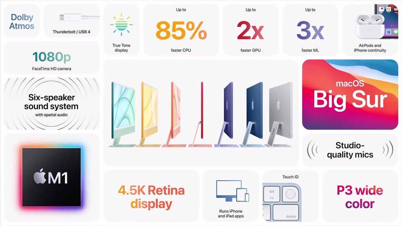 The new M1 iMac