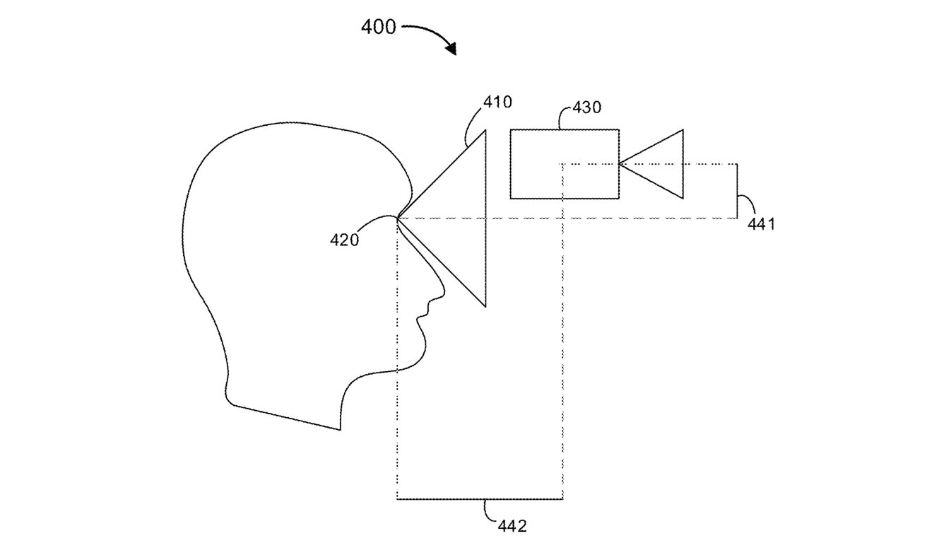 The patent deals with how a headset camera's viewpoint may not match to a user's eyes.