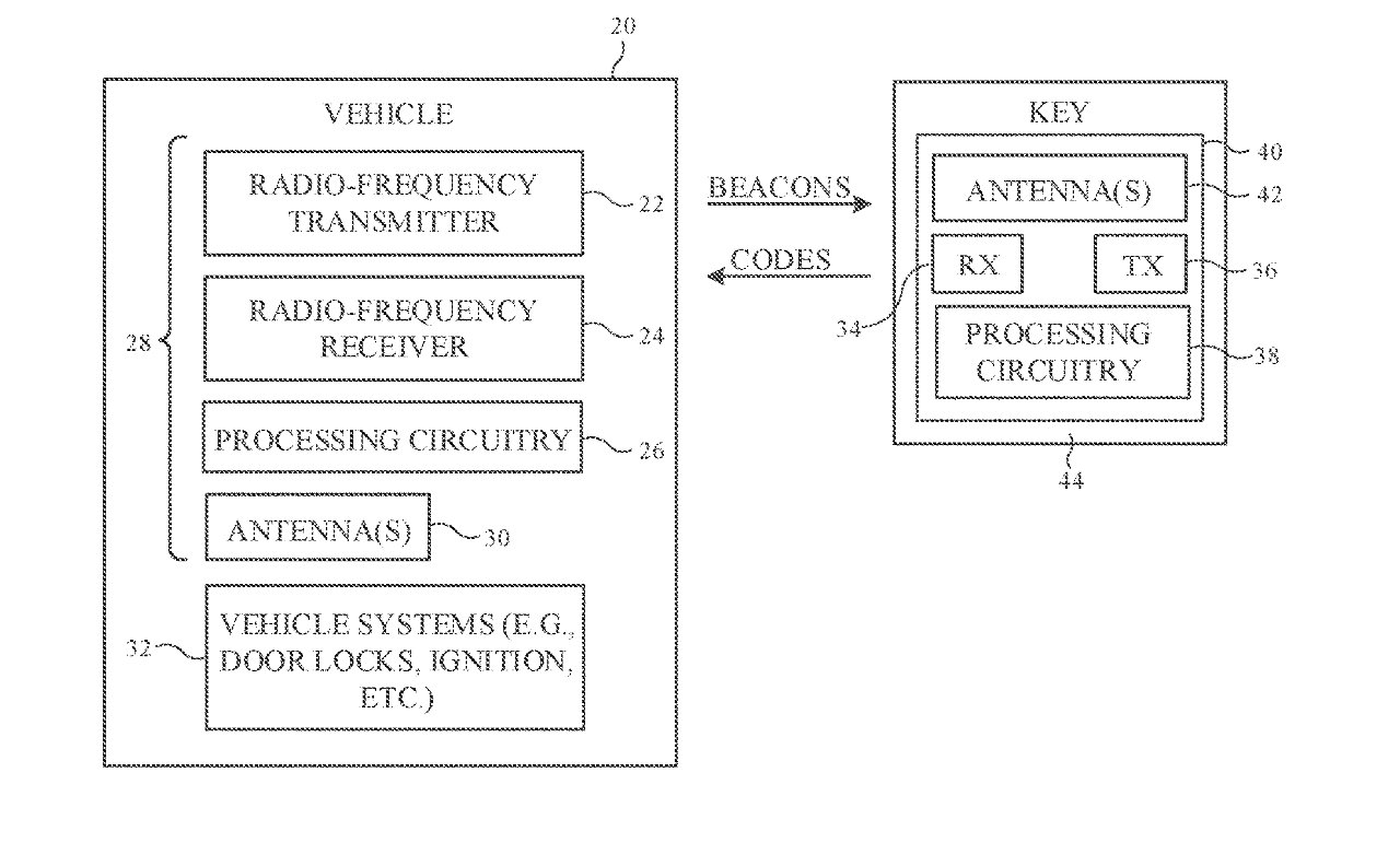 Detail from the patent showing the factors involved in detecting and mitigating interference