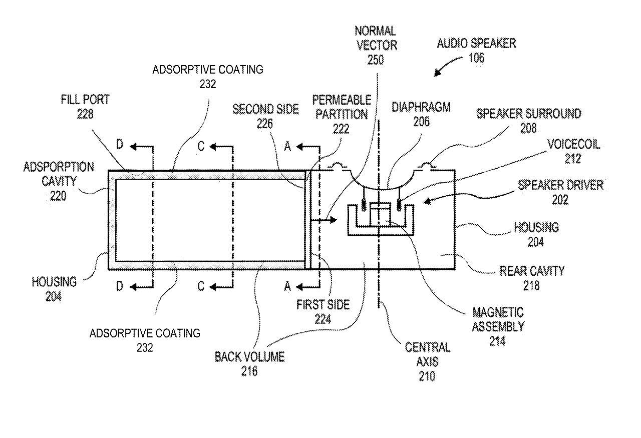 Detail from the patent breaking down where an acoustic coating would go