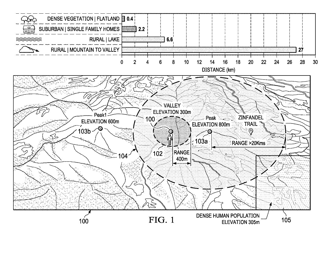 Detail from the patent showing one way in which the iPhone can calculate a likely best direction for a stranded user to go for help