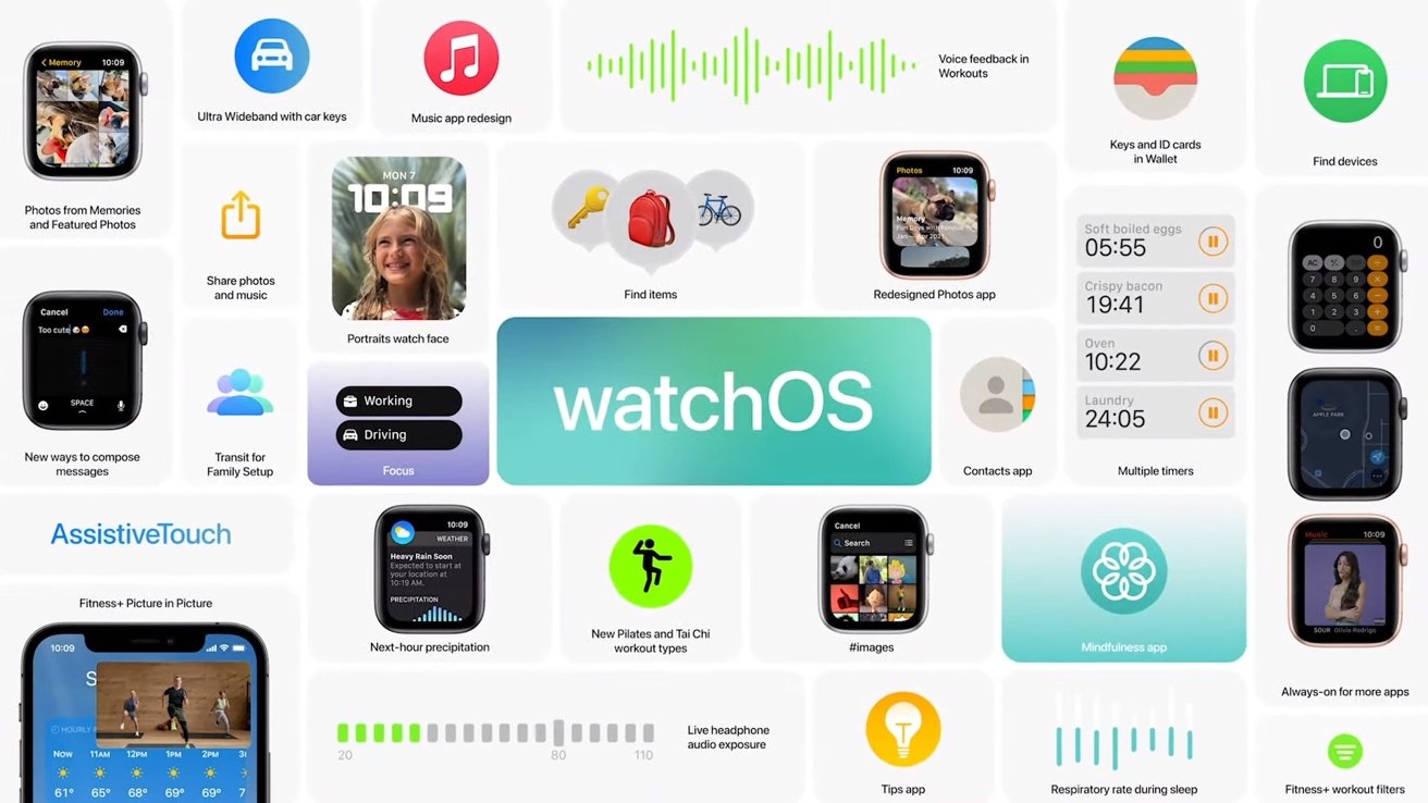 watchOS 8 brings a handful of helpful changes