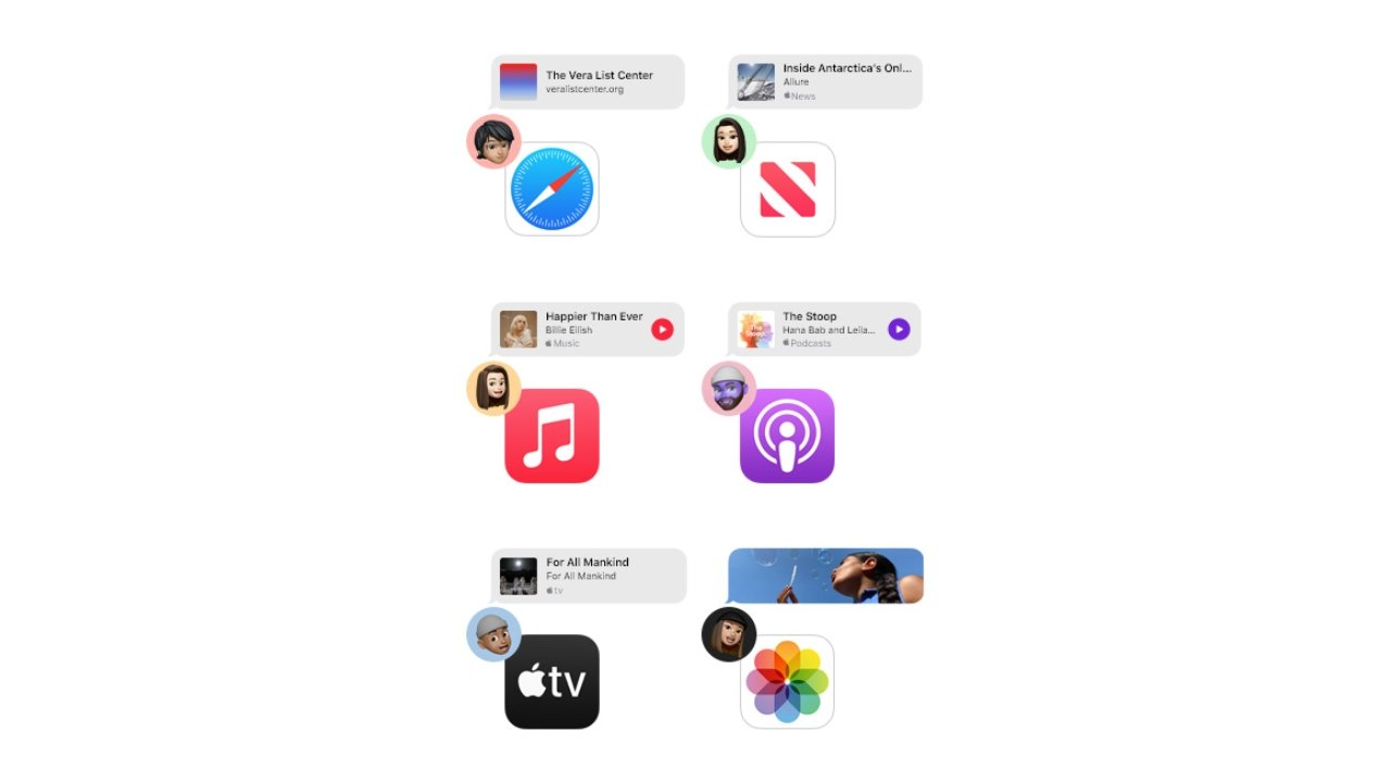 Shared with You works with Safari, News, Music, Podcasts, TV, and Photos