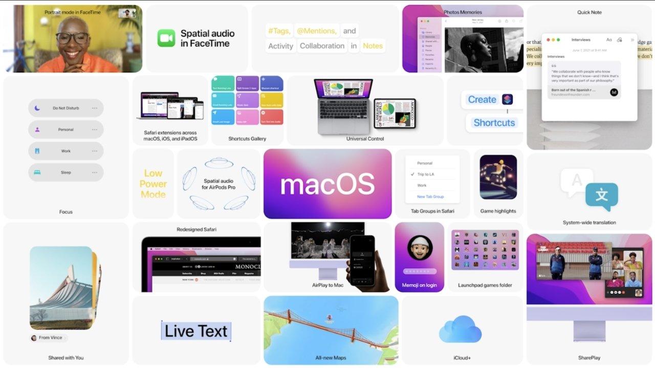 Apple's snapshot of new features in macOS Monterey