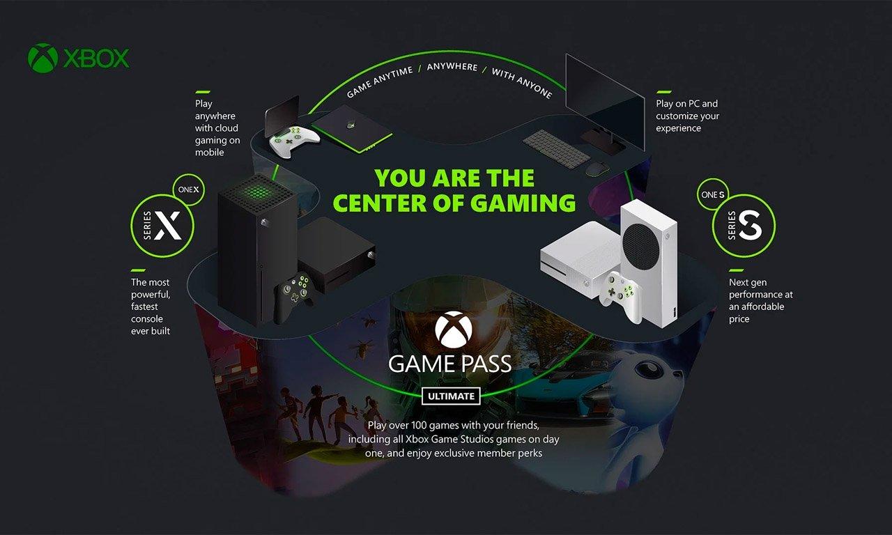 Xbox cloud gaming coming to iPhone, iPad via Safari in the coming weeks