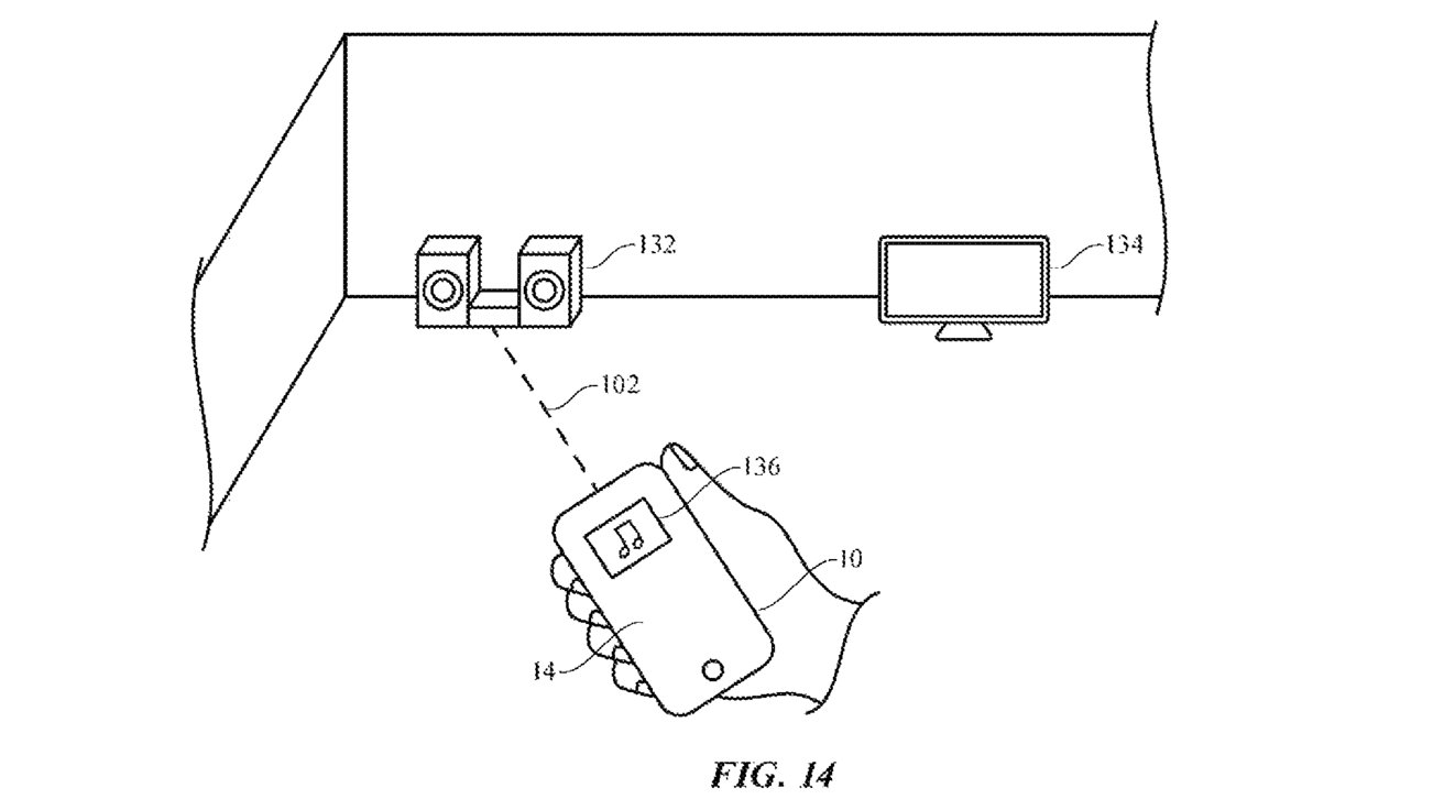 Apple's proposal could offer different controls depending on where the remote is pointed.