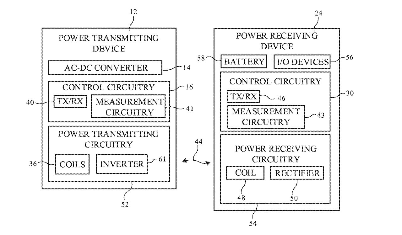 Detail from the patent showing a process of wireless charging