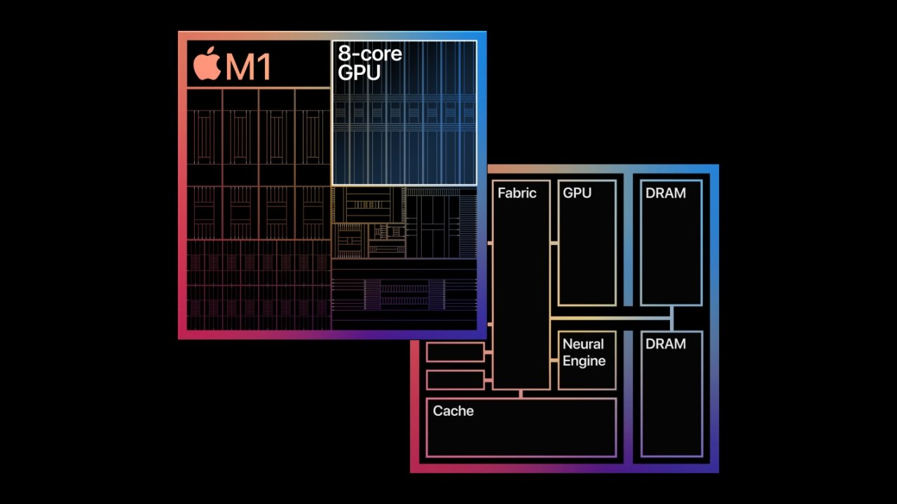 Apple may have to make the M1X chip larger than the M1 chip