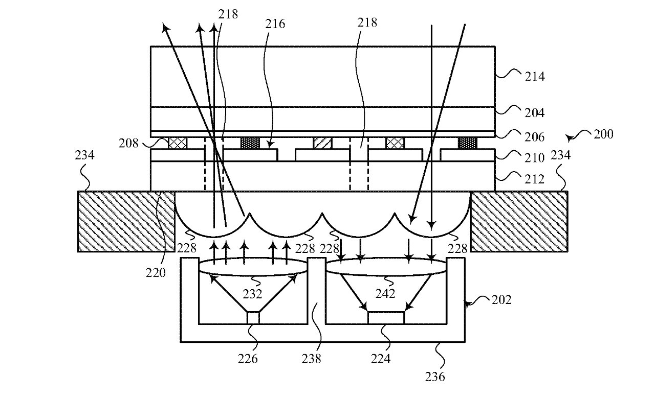 Desai from the patent showing one of very many possible arrangements of sensors underneath a display