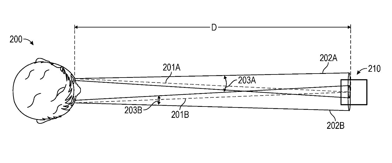 Detail from the patent showing part of a system for gaze detection in a device