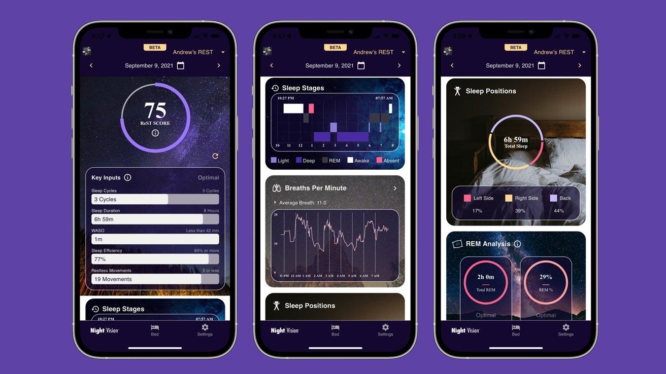 Night Vision metrics in the ReST app
