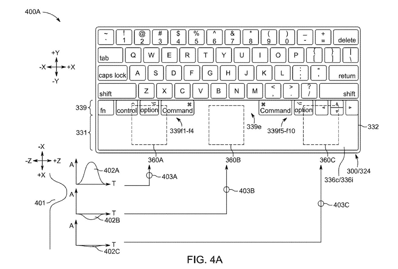 Multiple trackpad sections could be defined, complete with region-specific Force Touch gesture detection.