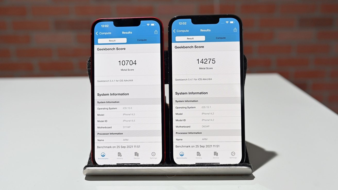 IPhone 13 vs iPhone 13 Pro Geekbench Graphic Scale